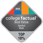 College Factual - Badge - Best Value - Top 10% - Applied Math - 150x150