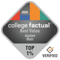 College Factual 2020 Badge Best Value Top 1% Applied Math