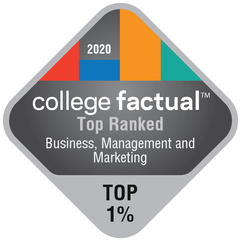 College Factual 2020 Badge Top Ranked Top 1% Business - Management - Marketing
