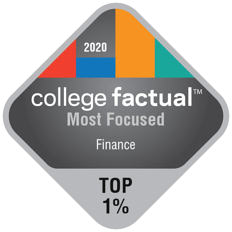 College Factual - 2020 Badge - Most Focused - Top 1% - Finance